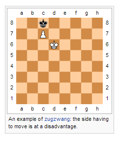 Chess Phases
